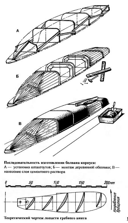 Последовательность изготовлении болвана корпуса