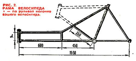 Велосипедная рама как сделать