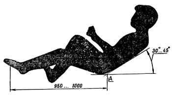 Схема определения антропометрической точки
